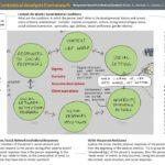 Contextual Analysis Cover