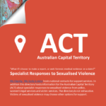 My Dignity - ACT Directory